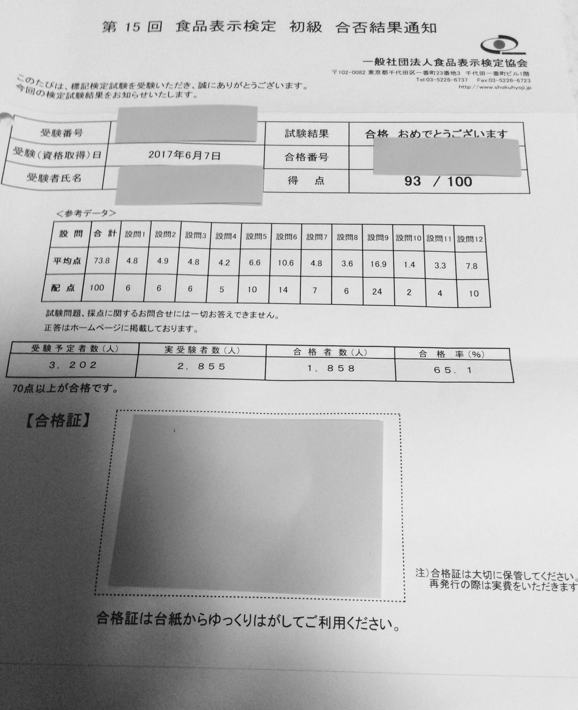 食品表示検定初級 合格通知 「食彩life」運営者dai