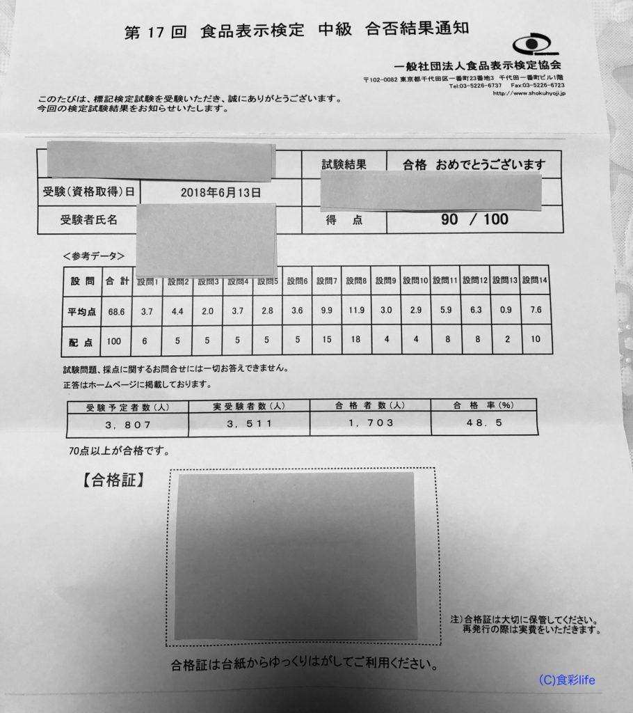 食品表示検定中級 合格通知 「食彩life」運営者dai