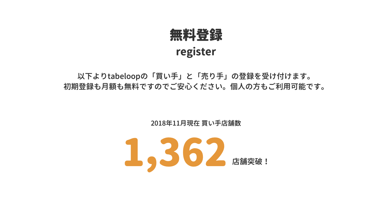 tabeloop(タベループ) 加盟店舗数