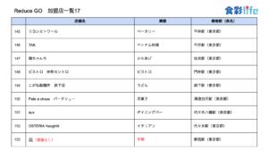 「ReduceGo」加盟店一覧17 (2020.3.18)