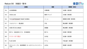 「ReduceGo」加盟店一覧18 (2020.3.18)