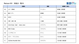 「ReduceGo」加盟店一覧19 (2020.3.18)
