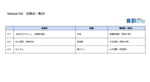 「ReduceGo」加盟店一覧25 (2020.3.18)