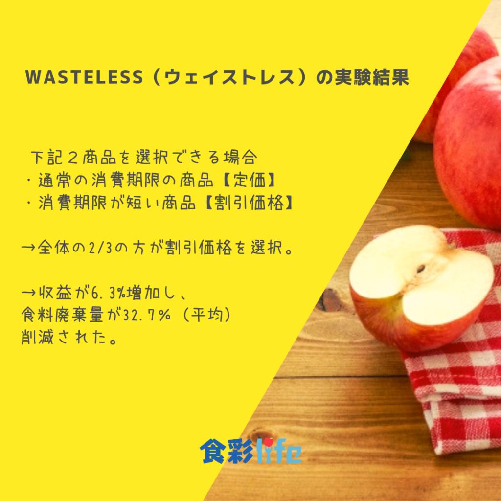 WASTELESS(ウェイストレス)の実験結果 画像