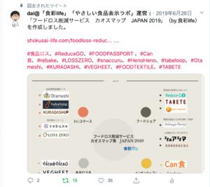 twitter投稿画像 食彩life フードロス削減サービス カオスマップ
