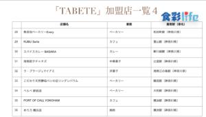 「TABETE」(2020.3.18) 加盟店一覧4