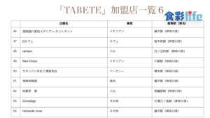 「TABETE」(2020.3.18) 加盟店一覧6