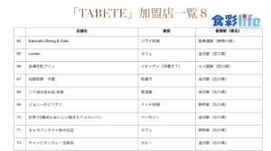 「TABETE」(2020.3.18) 加盟店一覧8