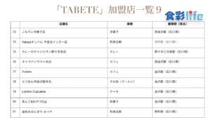 「TABETE」(2020.3.18) 加盟店一覧9