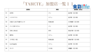 「TABETE」(2020.3.18) 加盟店一覧11