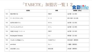 「TABETE」(2020.3.18) 加盟店一覧12