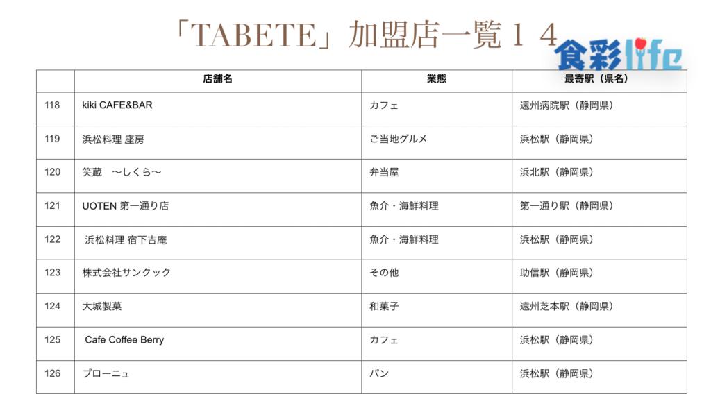 「TABETE」(2020.3.18) 加盟店一覧14