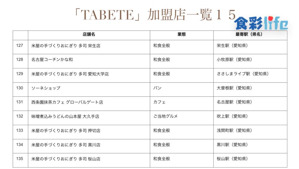 「TABETE」(2020.3.18) 加盟店一覧15