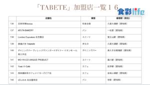 「TABETE」(2020.3.18) 加盟店一覧16