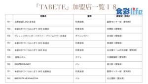 「TABETE」(2020.3.18) 加盟店一覧18