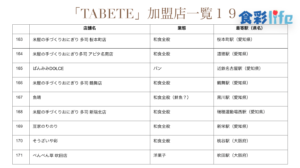 「TABETE」(2020.3.18) 加盟店一覧19