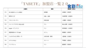 「TABETE」(2020.3.18) 加盟店一覧20