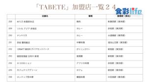 「TABETE」(2020.3.18) 加盟店一覧24