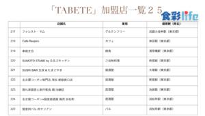 「TABETE」(2020.3.18) 加盟店一覧25
