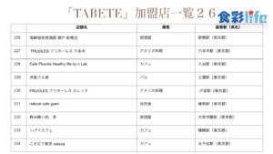 「TABETE」(2020.3.18) 加盟店一覧26