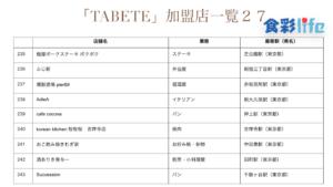 「TABETE」(2020.3.18) 加盟店一覧27