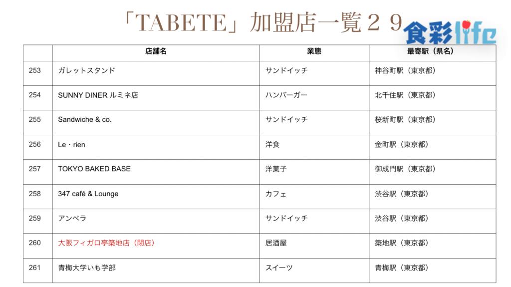 「TABETE」(2020.3.18) 加盟店一覧29