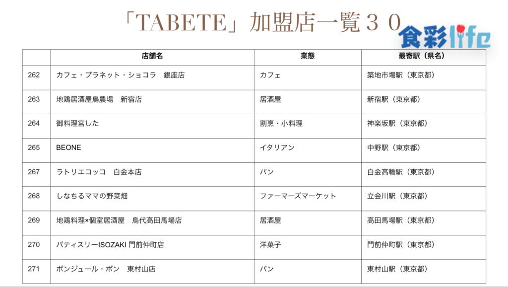 「TABETE」(2020.3.18) 加盟店一覧30