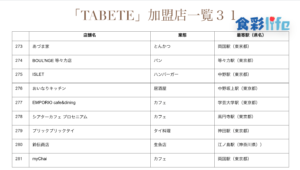 「TABETE」(2020.3.18) 加盟店一覧31