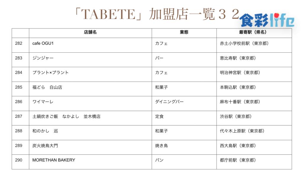 「TABETE」(2020.3.18) 加盟店一覧32