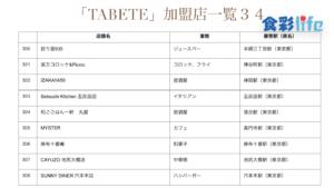 「TABETE」(2020.3.18) 加盟店一覧34