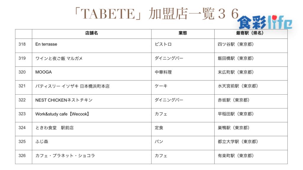 「TABETE」(2020.3.18) 加盟店一覧36