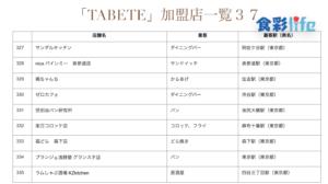 「TABETE」(2020.3.18) 加盟店一覧37