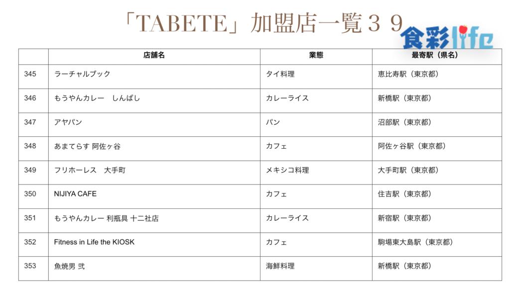 「TABETE」(2020.3.18) 加盟店一覧39