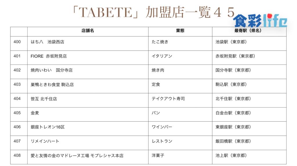 「TABETE」(2020.3.18) 加盟店一覧45