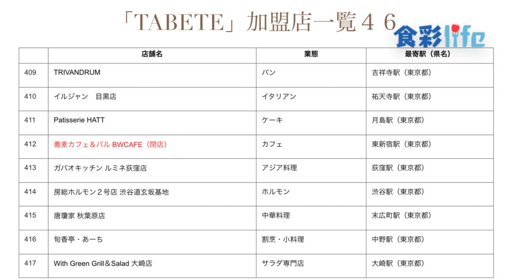「TABETE」(2020.3.18) 加盟店一覧46