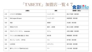 「TABETE」(2020.3.18) 加盟店一覧47