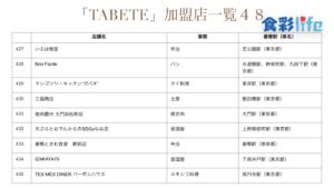 「TABETE」(2020.3.18) 加盟店一覧48