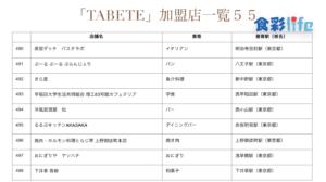 「TABETE」(2020.3.18) 加盟店一覧55