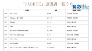 「TABETE」(2020.3.18) 加盟店一覧56