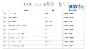 「TABETE」(2020.3.18) 加盟店一覧57