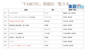「TABETE」(2020.3.18) 加盟店一覧58