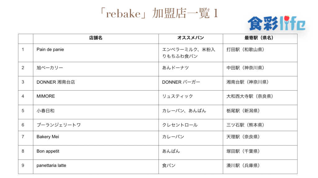 「rebake」(2020.3.18) 加盟店一覧1