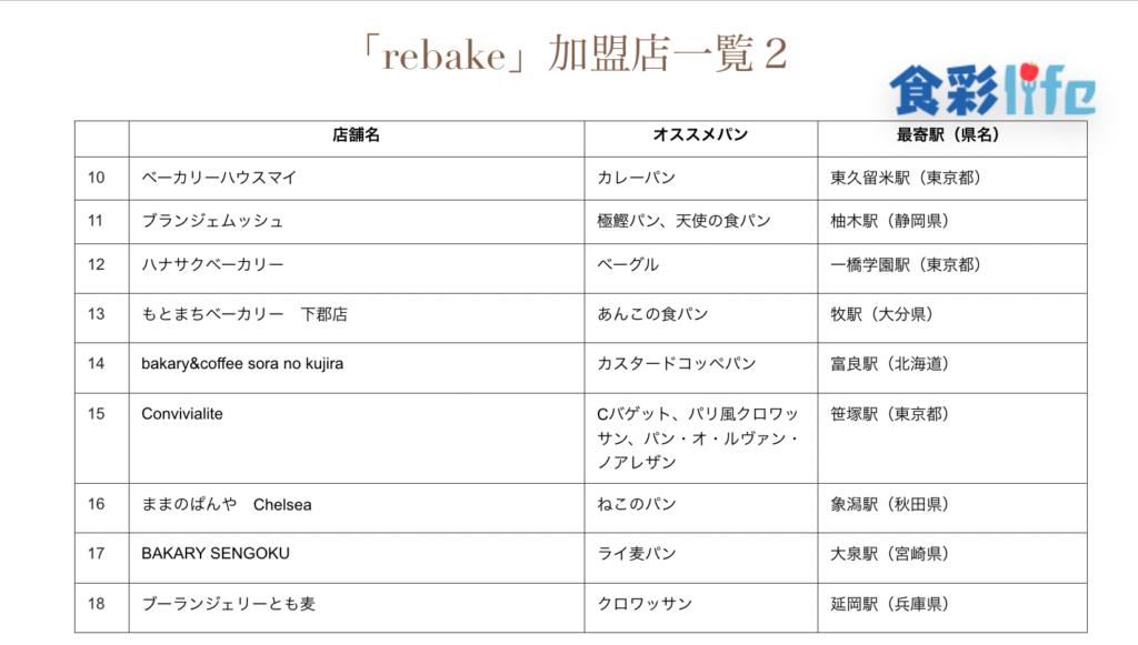 「rebake」(2020.3.18) 加盟店一覧2