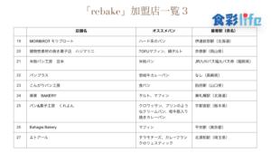 「rebake」(2020.3.18) 加盟店一覧3