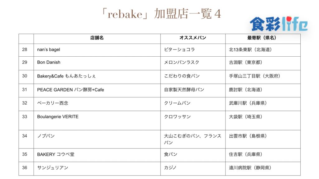 「rebake」(2020.3.18) 加盟店一覧4