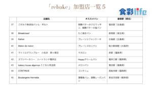 「rebake」(2020.3.18) 加盟店一覧5