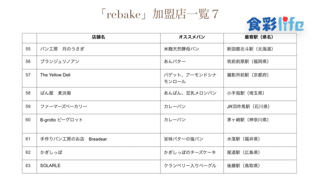 「rebake」(2020.3.18) 加盟店一覧7