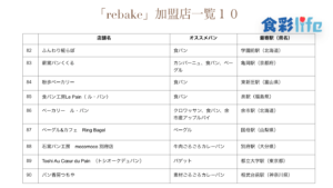 「rebake」(2020.3.18) 加盟店一覧10