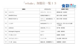 「rebake」(2020.3.18) 加盟店一覧13