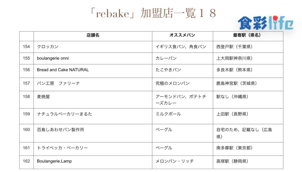 「rebake」(2020.3.18) 加盟店一覧18